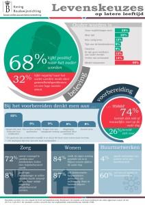 Infographic Levenskeuzes op latere leeftijd